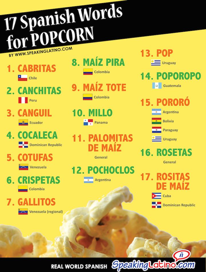 Spanish Words for Popcorn