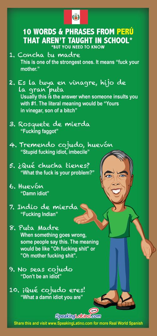 Dirty Spanish Words Peru